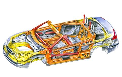 безопасность кузова автомобиля