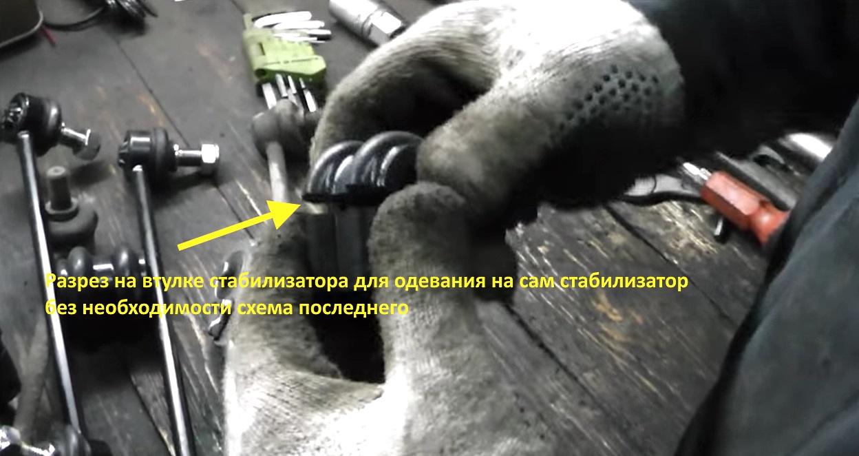 разрез на втулке стабилизатора