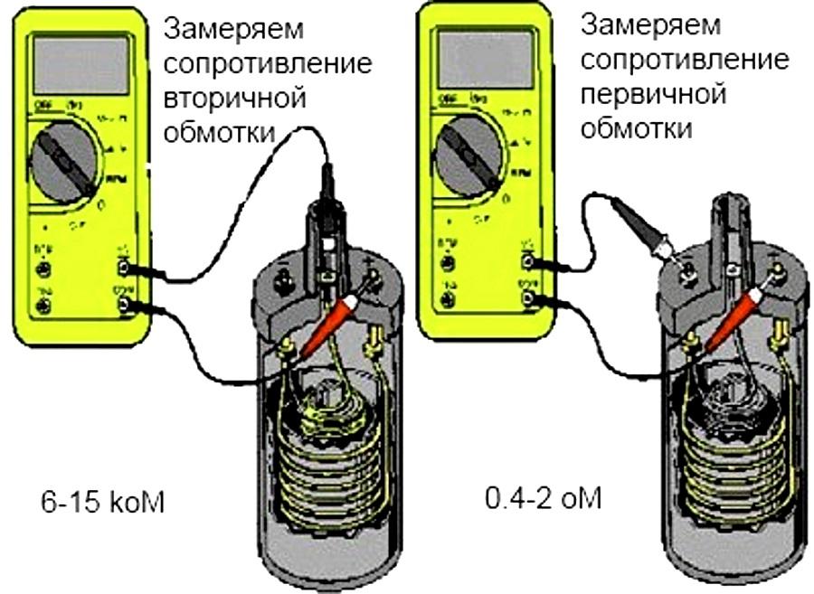 Как проверить катушку зажигания мультиметром видео