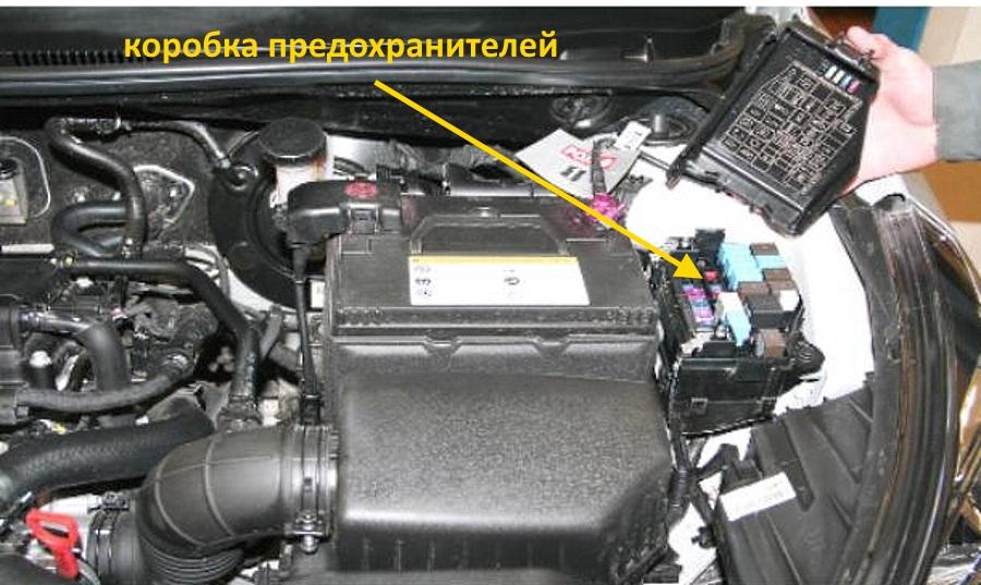 коробка предохранителей в моторном отсеке хендай санта фе