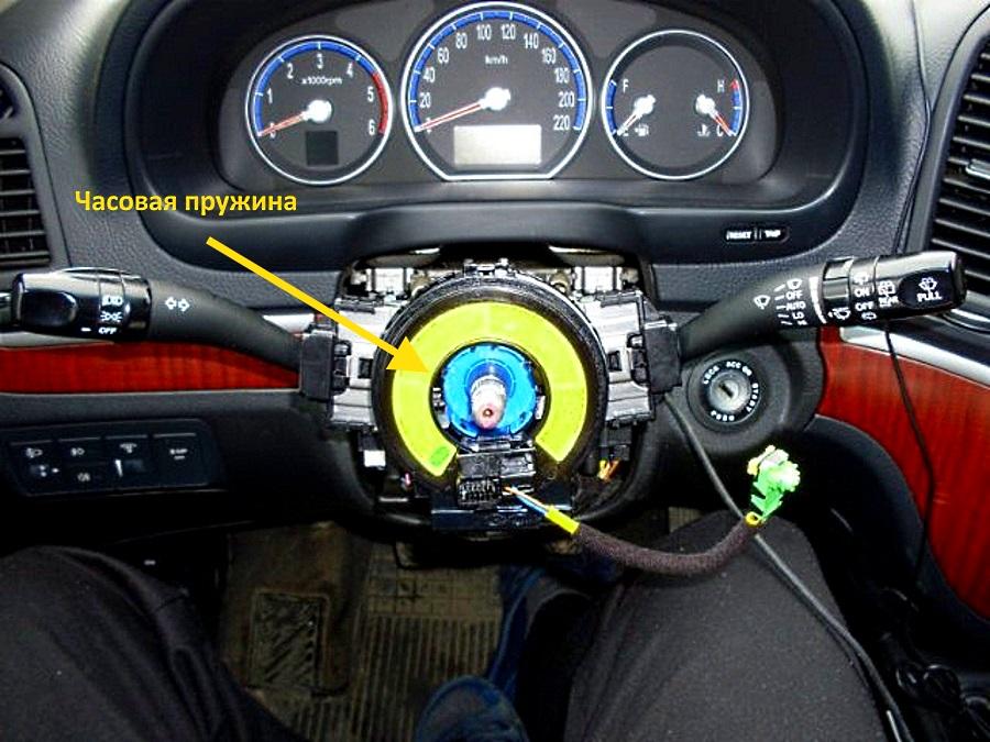 не работают кнопки на руле хендай санта фе