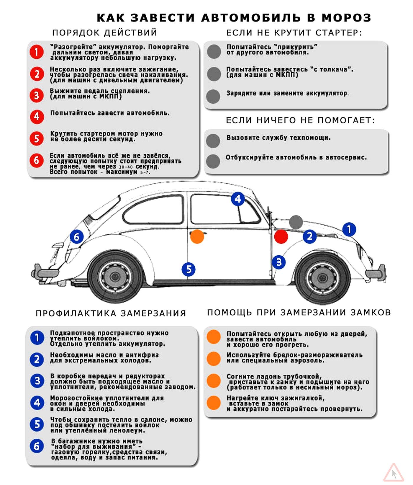последовательность зарядки аккумулятора автомобиля