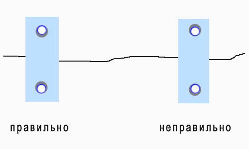 как крепить ремонтный подвес бампера правильно