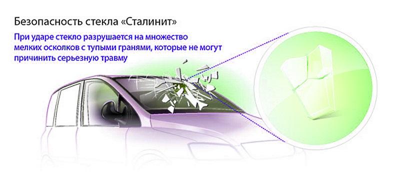 сталинит