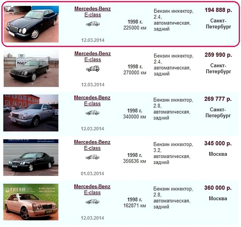 дешевые автомобиля