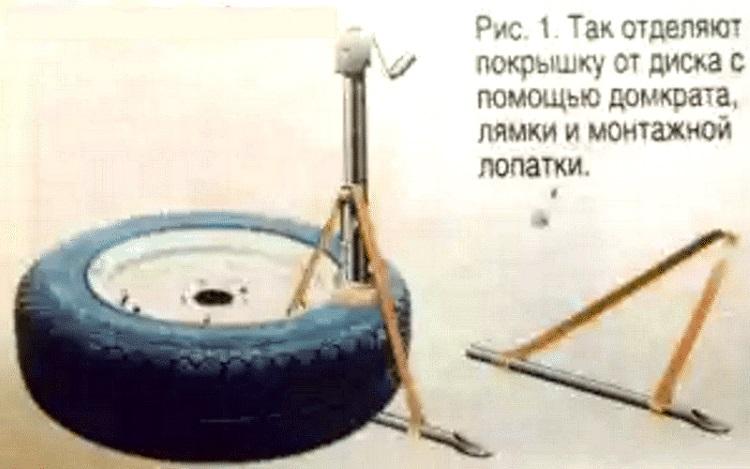 разбортировка колеса с помощью домкрата