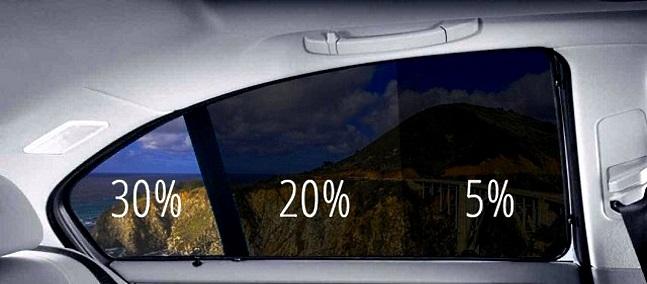 уровни затонированости стекол в машине