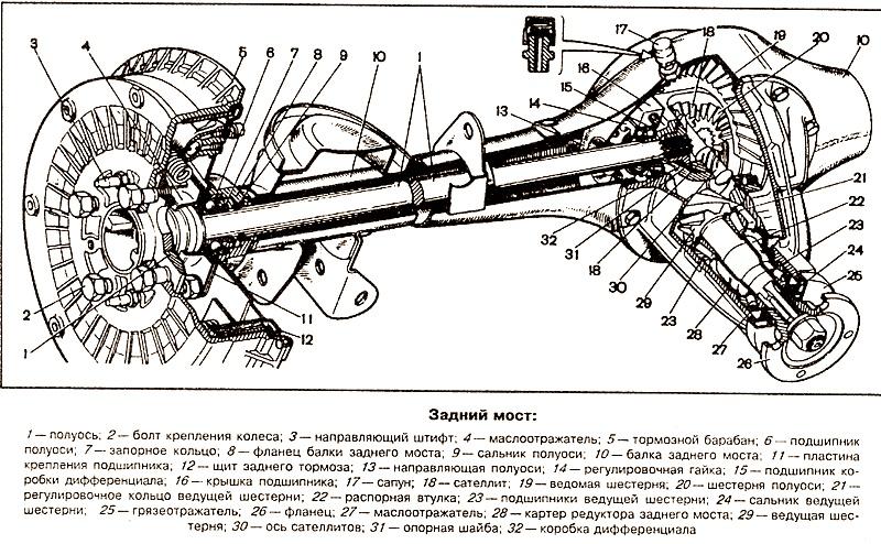 устройство редуктора заднего моста хендай санта фе