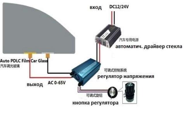 Электрическая схема распашных ворот фото 640