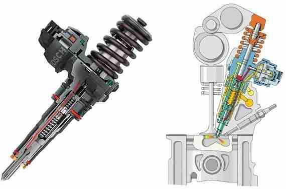Форсунки двигателя автомобиля