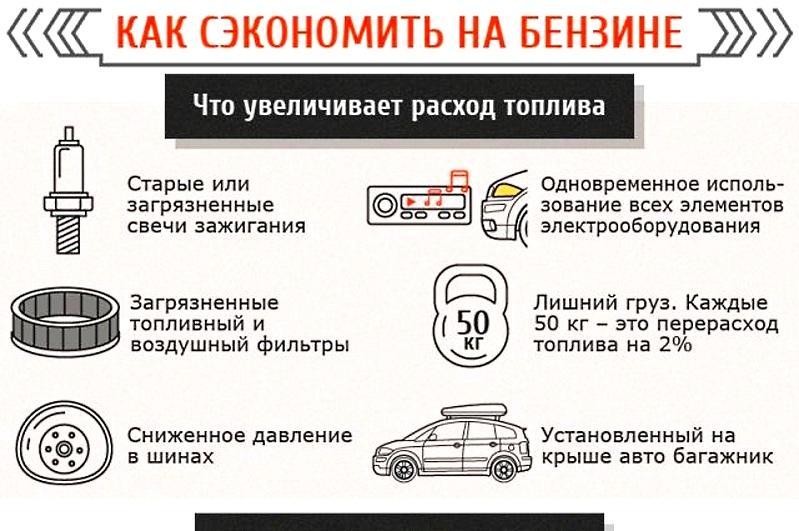 что увеличивает расход топлива в автомобиле