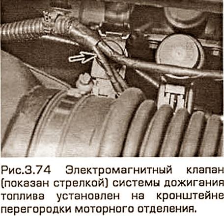 клапан дожигания топлива