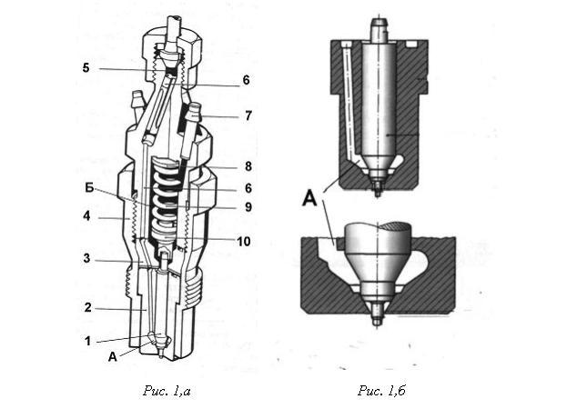 ремонт топливных форсунок дизельных двигателей