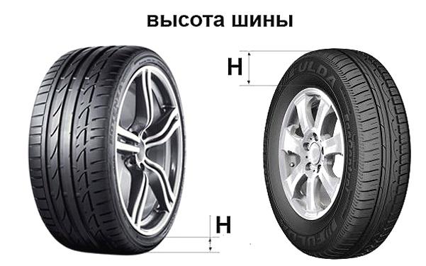 высота низкопрофильных шин