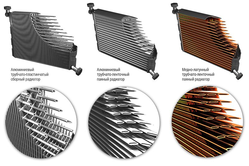 виды автомобильных радиаторов