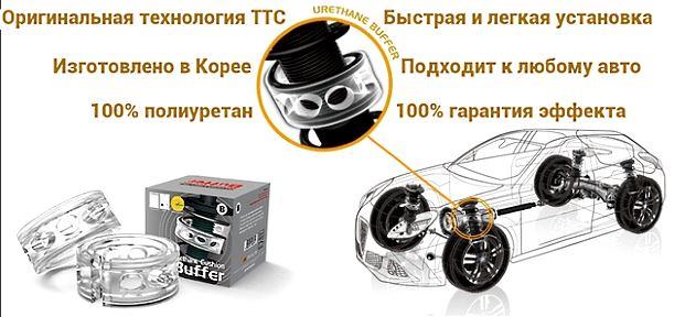 Из чего изготавливают автобаферы для авто