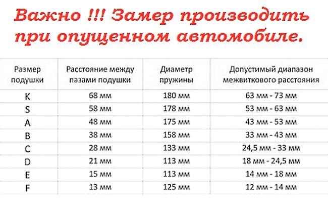 размеры автобаферов для авто