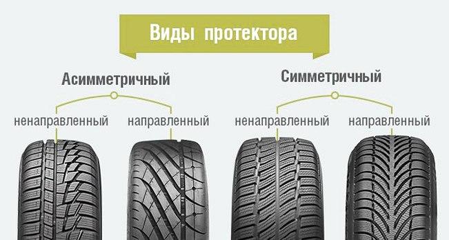 Что такое асимметричные шины