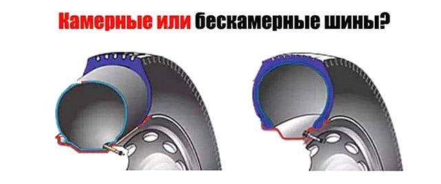 Что такое камерная шина