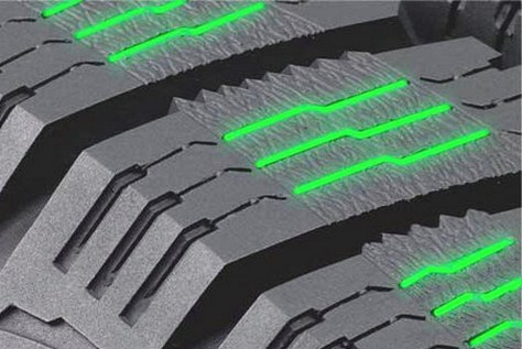 Фрикционные шины