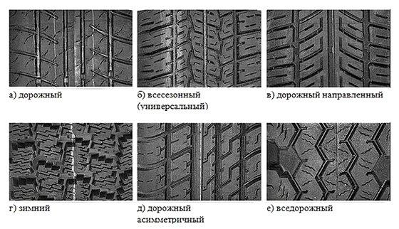 Особенности протектора всесезонной шины