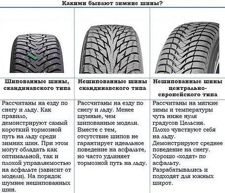 Шипованные шины что это такое