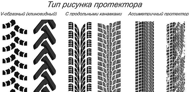 ассиметричная шина