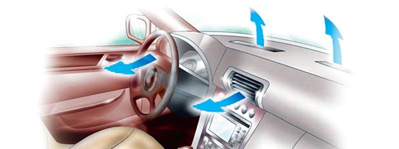 Как часто нужно заправлять кондиционер в машине