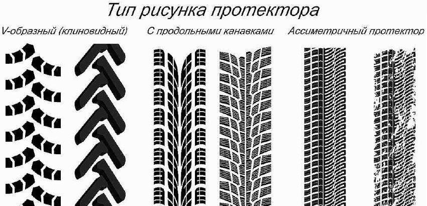 Как выбрать рисунок протектора шин