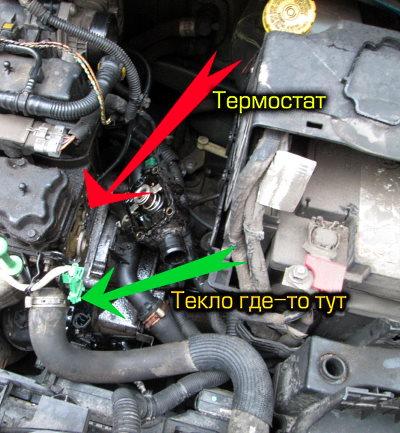 Как заменить термостат в автомобиле