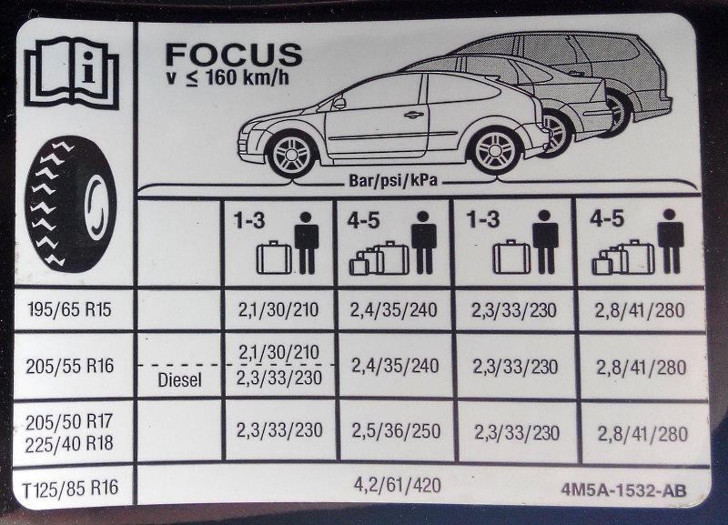 Наклейка в проем водительской двери