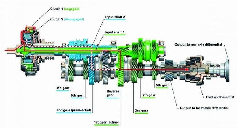 Принцип работы коробки передач DSG