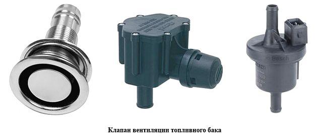 Вентиляционный клапан бака