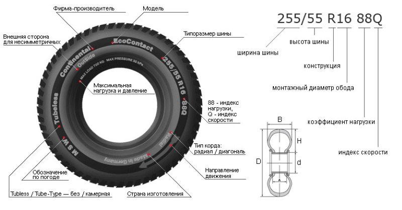 как правильно подобрать шины к дискам