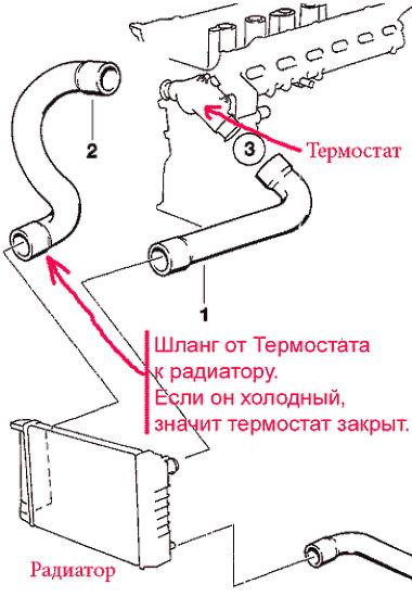 как проверить работает термостат или нет