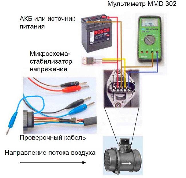 проверка дмрв мультиметром