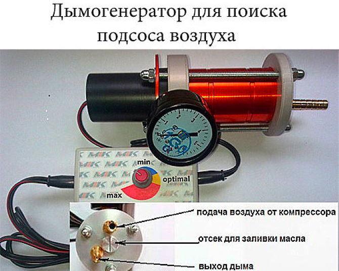 дымогенератор для проверки подсоса воздуха своими руками