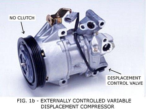 ECVDC компрессор автомобиля