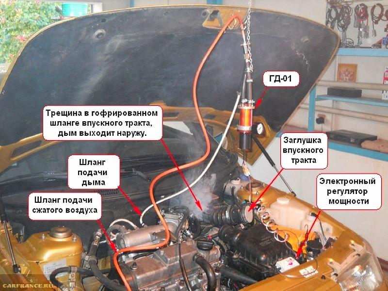 как проверить подсос воздуха в двигателе