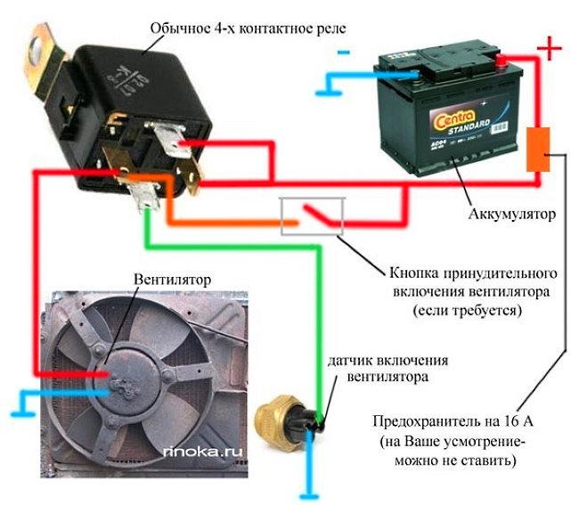 как проверить вентилятор охлаждения радиатора
