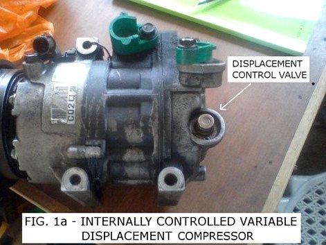 компрессор с переменным рабочим объемом VDC