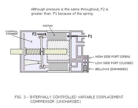 наклонная пластина удерживается в положении минимального угла пружиной на валу