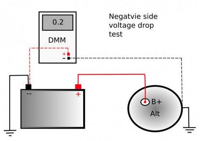 проверка зарядки авто на утечки тока