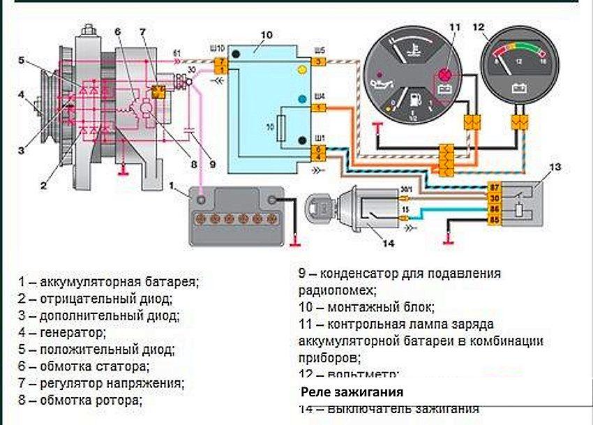 система зарядки автомобиля устройство