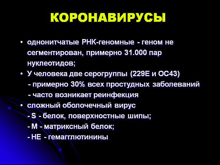 Этиология заболевания коронавирусом